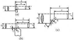 <b>On the Influence of Turning Tool Geometric Parameters on Machining Accuracy of CNC Lathe</b>