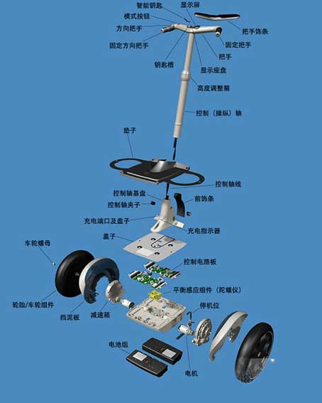 A Picture Analysis Of Two-wheel Electric Balance Car Structure_