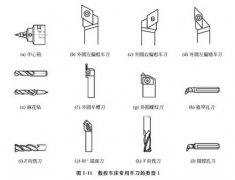 How to Choose Different Tools for High Speed Precision Cutting of Stainless Steel Parts?