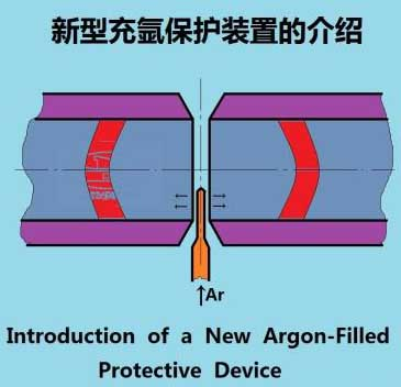 Argon-filled protective hood